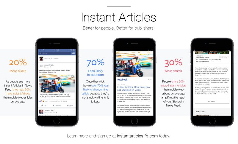 apa itu facebook instant articles
