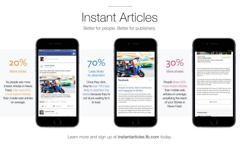 apa itu facebook instant articles