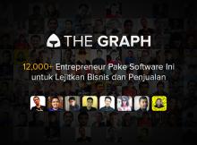harga the graph