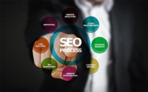 Panduan Belajar Bisnis Online