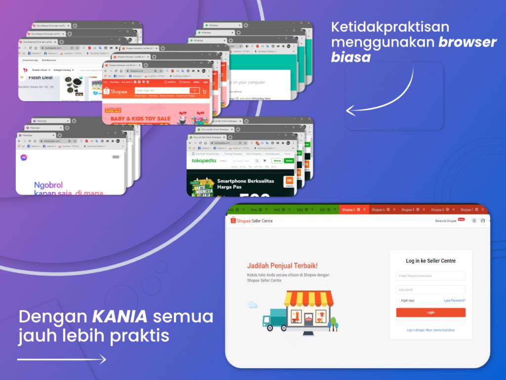 Software Pengelola Marketplace
